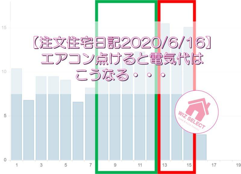 【注文住宅日記2020/6/16】エアコン点けると電気代はこうなる・・・